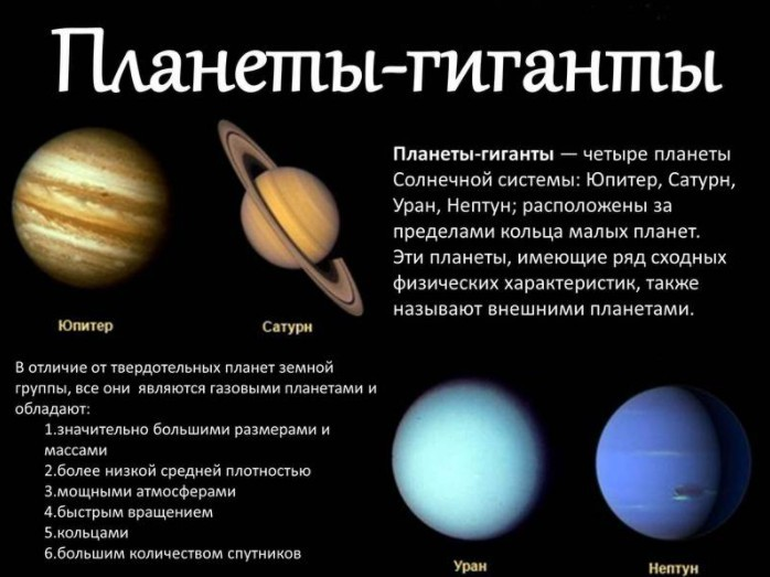 Характеристика планет гигантов кратко