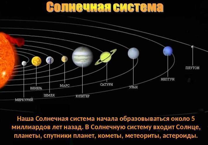 Сколько планет входит в состав солнечной системы