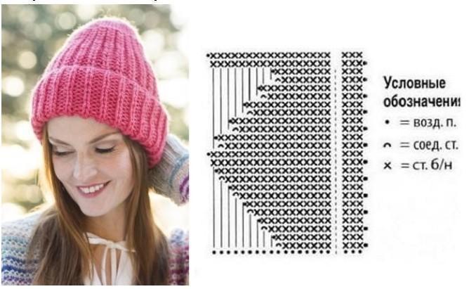Как связать шапку бини крючком для начинающих