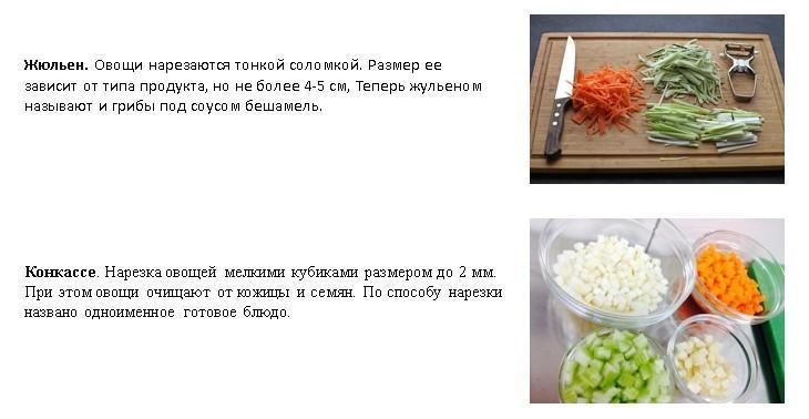 Формы нарезки овощей таблица