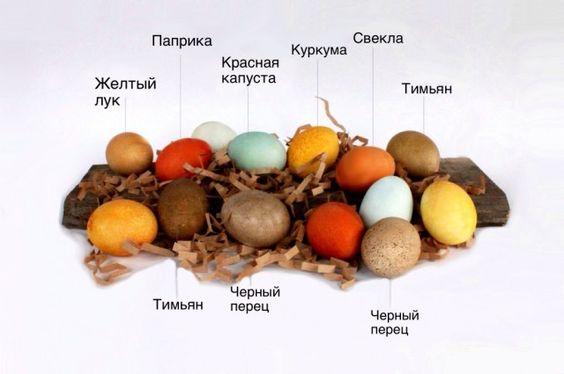 чем покрасить яйца на пасху