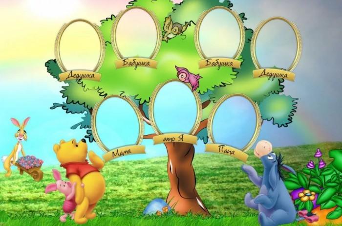 Родословное дерево семьи шаблоны