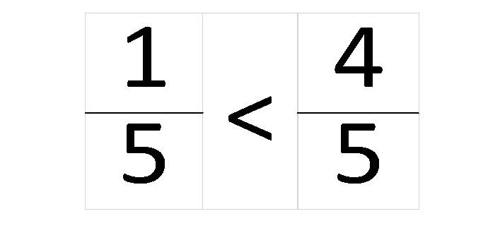 Сравнение дробей 5 класс